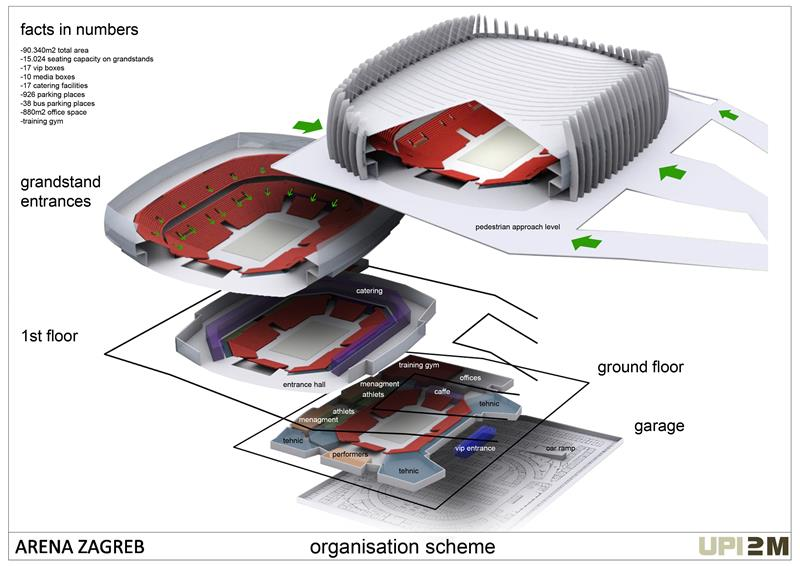 Arena Zagreb Zagreb Arena Organizacija Događanja